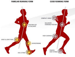 RunningSoreness